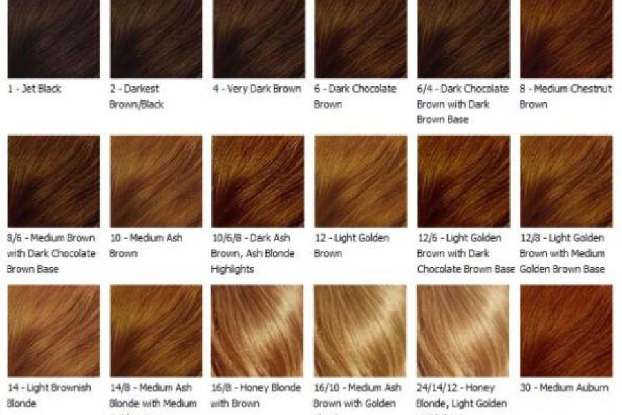 Tinture per capelli: 10 cose da sapere prima di colorare i capelli