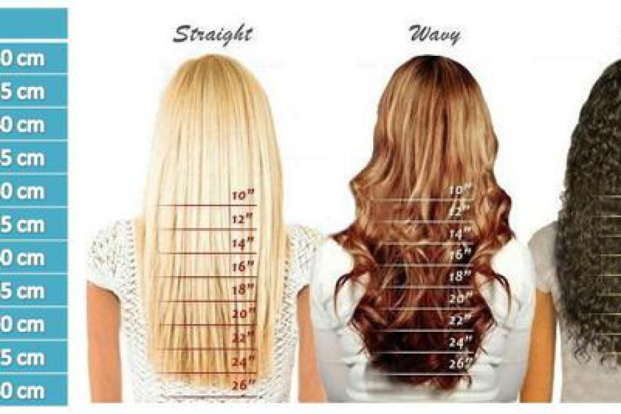 Classificazione capelli: cos'è e come si fa a misurare i capelli?